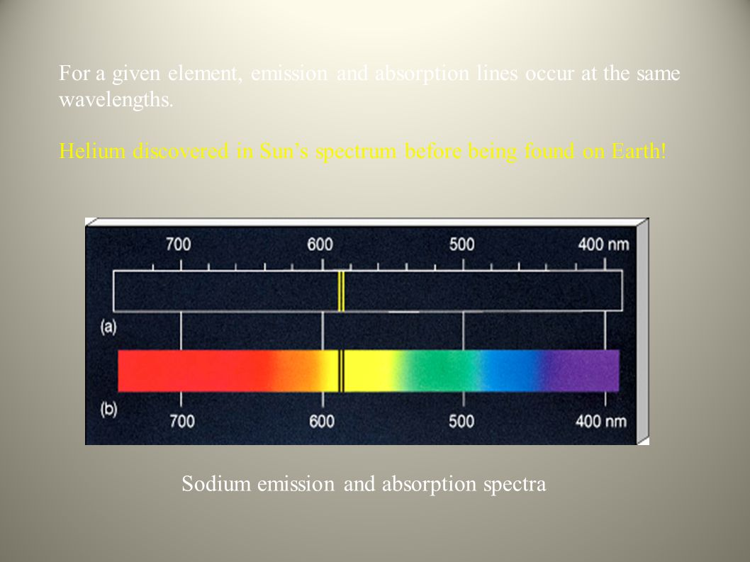 Sodium emission and absorption spectra
