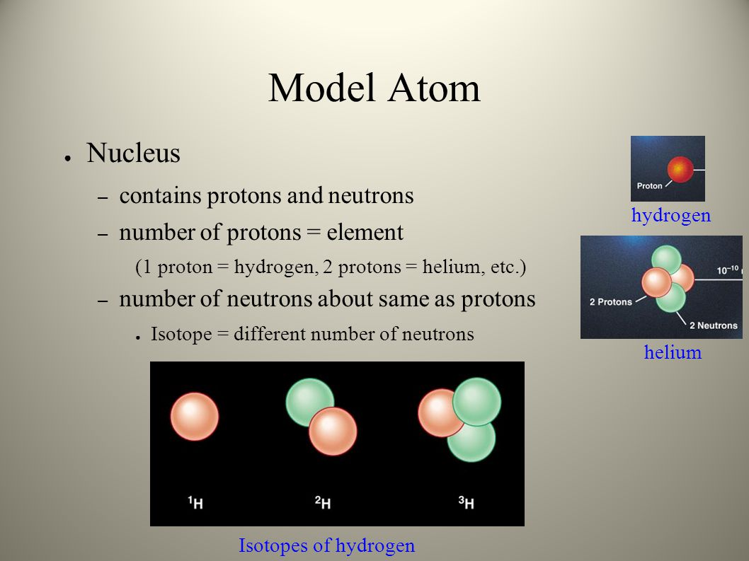 Model Atom Nucleus contains protons and neutrons