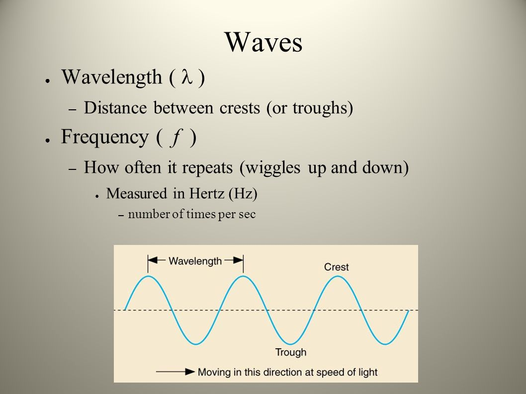 wavelength and sound Doppler wavelength change the speed of sound is determined by the medium in which it is traveling, and therefore is the same for a moving source.
