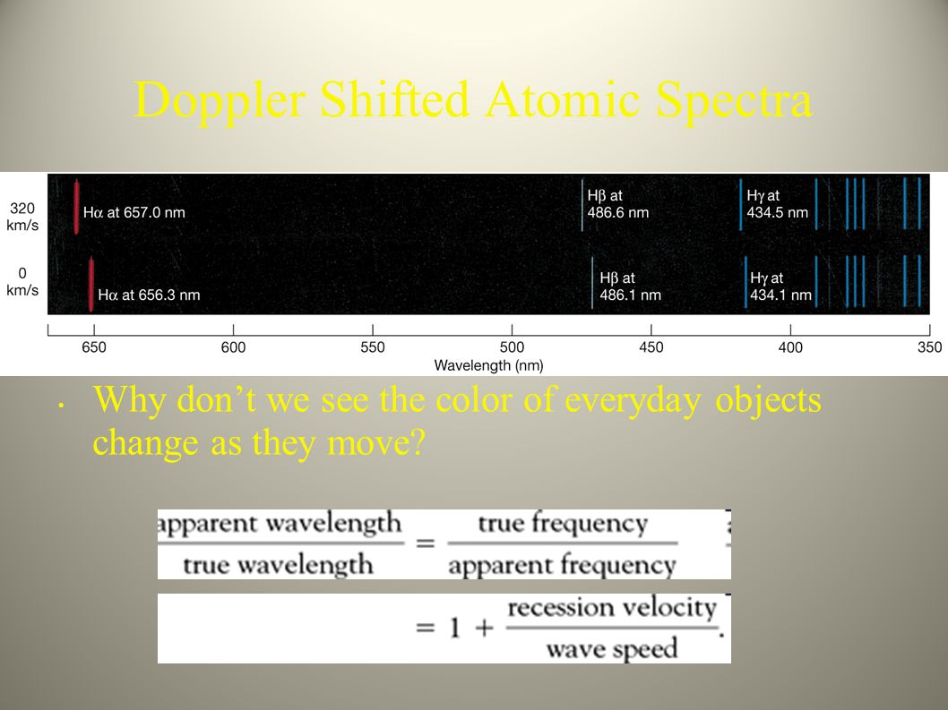Doppler Shifted Atomic Spectra