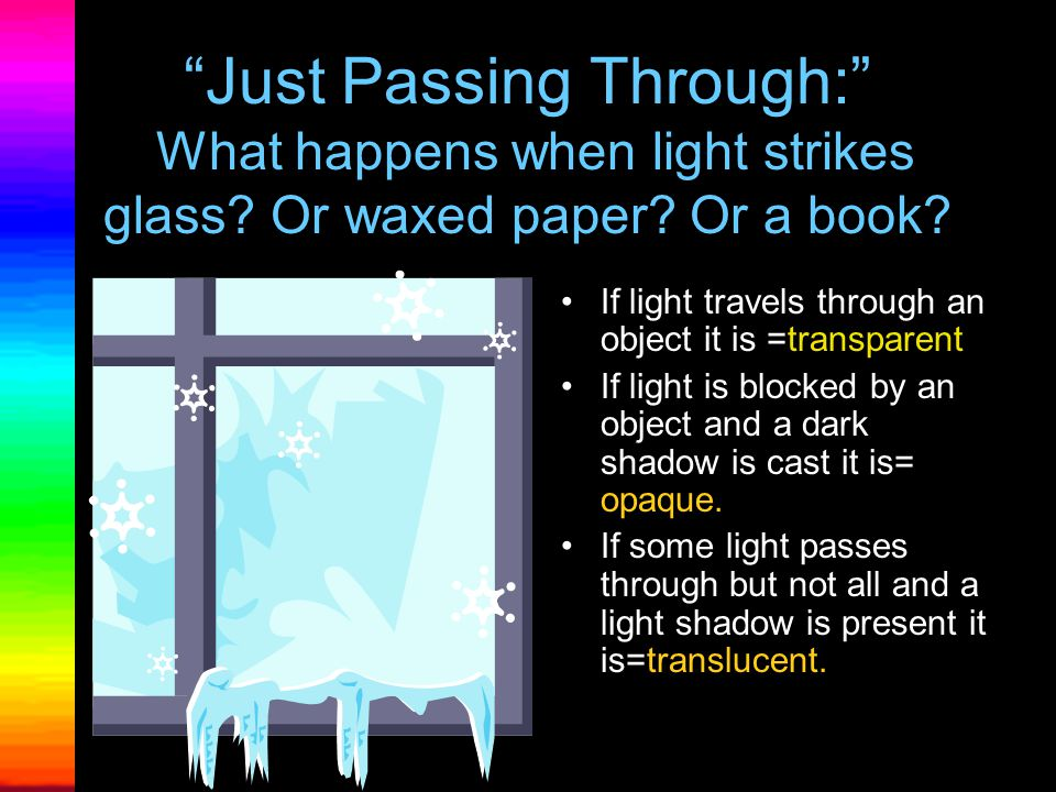 Just Passing Through: What happens when light strikes glass