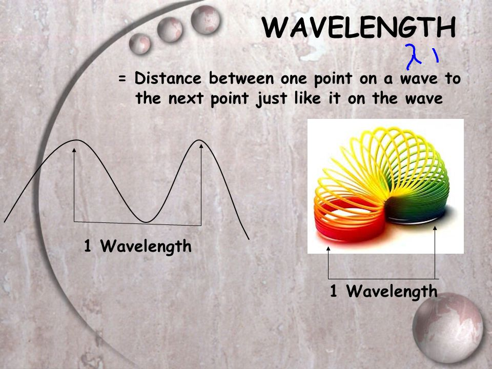 WAVELENGTH = Distance between one point on a wave to the next point just like it on the wave. 1 Wavelength.