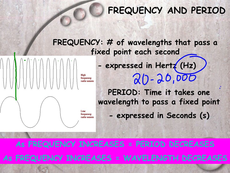 FREQUENCY AND PERIOD FREQUENCY: # of wavelengths that pass a fixed point each second. - expressed in Hertz (Hz)