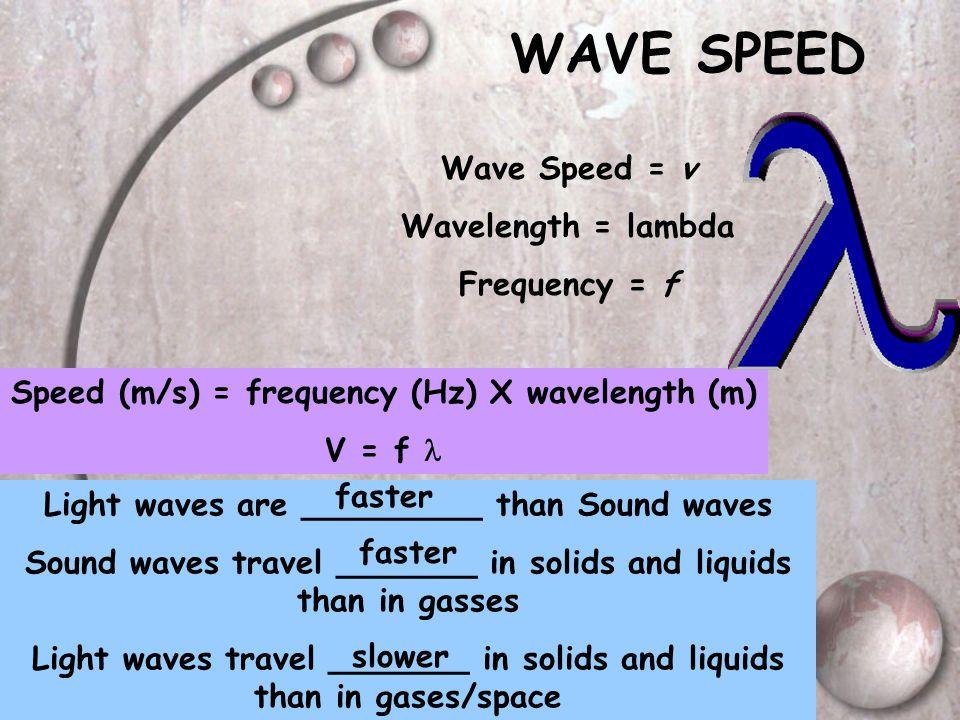 WAVE SPEED Wave Speed = v Wavelength = lambda Frequency = f