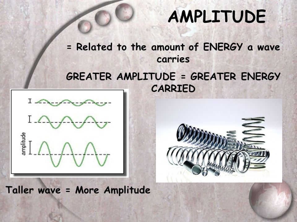 AMPLITUDE = Related to the amount of ENERGY a wave carries