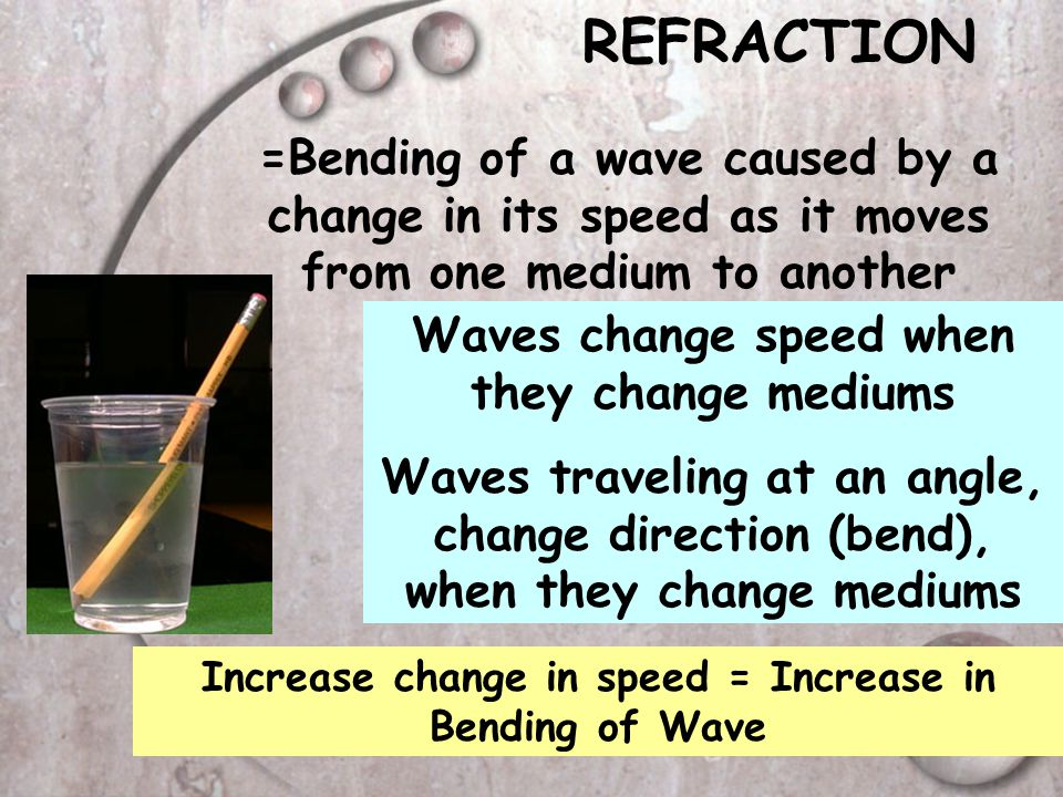 REFRACTION =Bending of a wave caused by a change in its speed as it moves from one medium to another.