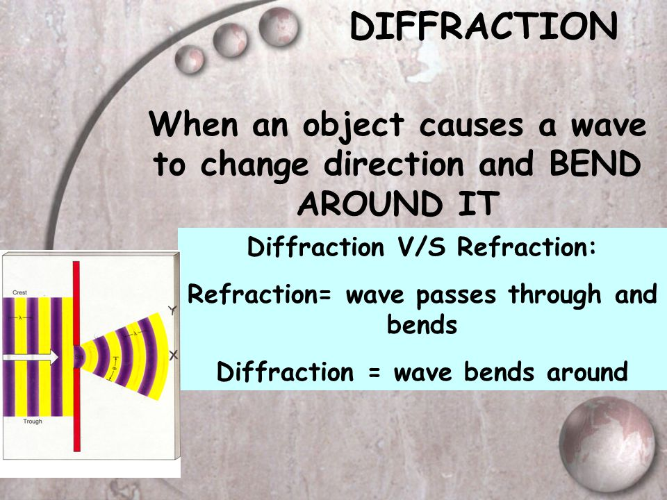 DIFFRACTION When an object causes a wave to change direction and BEND AROUND IT. Diffraction V/S Refraction: