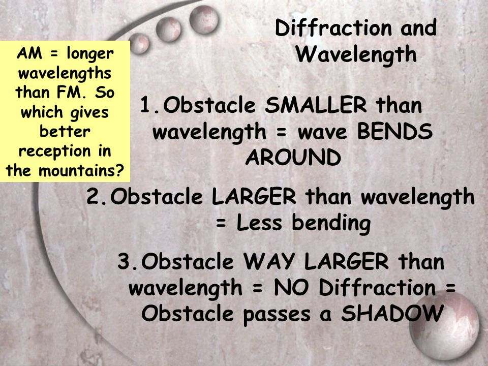 Diffraction and Wavelength