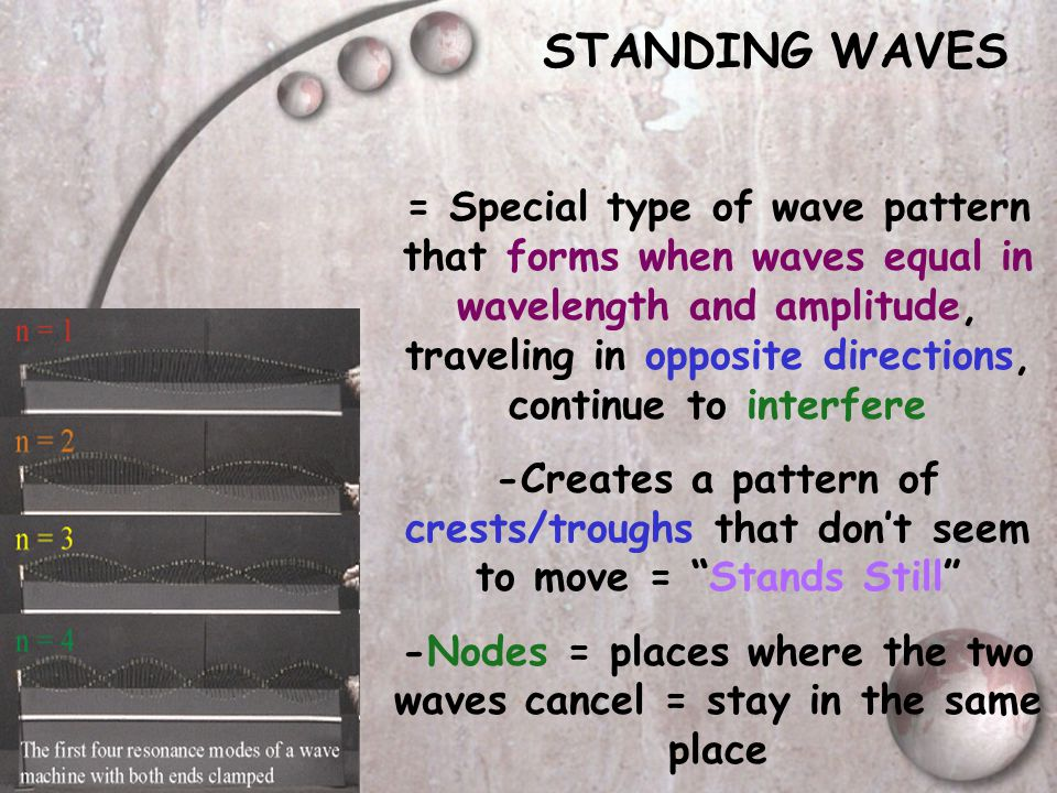 -Nodes = places where the two waves cancel = stay in the same place
