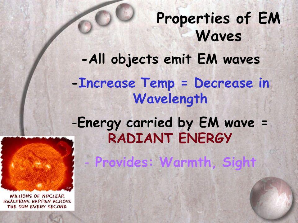 Properties of EM Waves -All objects emit EM waves