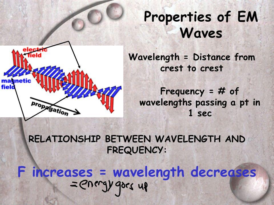 Properties of EM Waves F increases = wavelength decreases