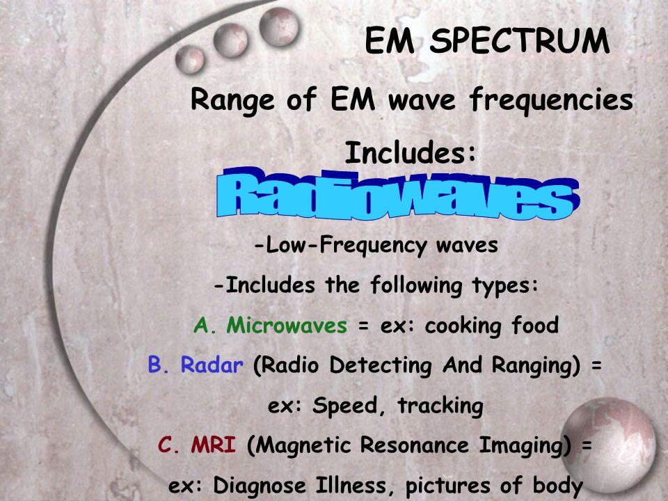 EM SPECTRUM Radiowaves Range of EM wave frequencies Includes: