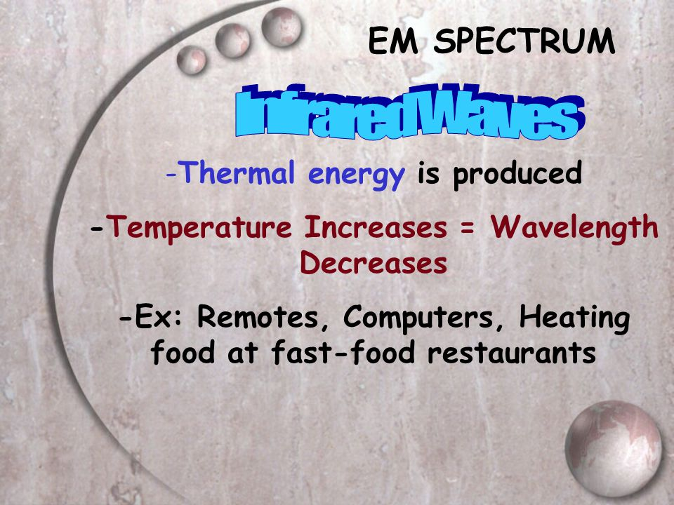 EM SPECTRUM Infrared Waves Thermal energy is produced