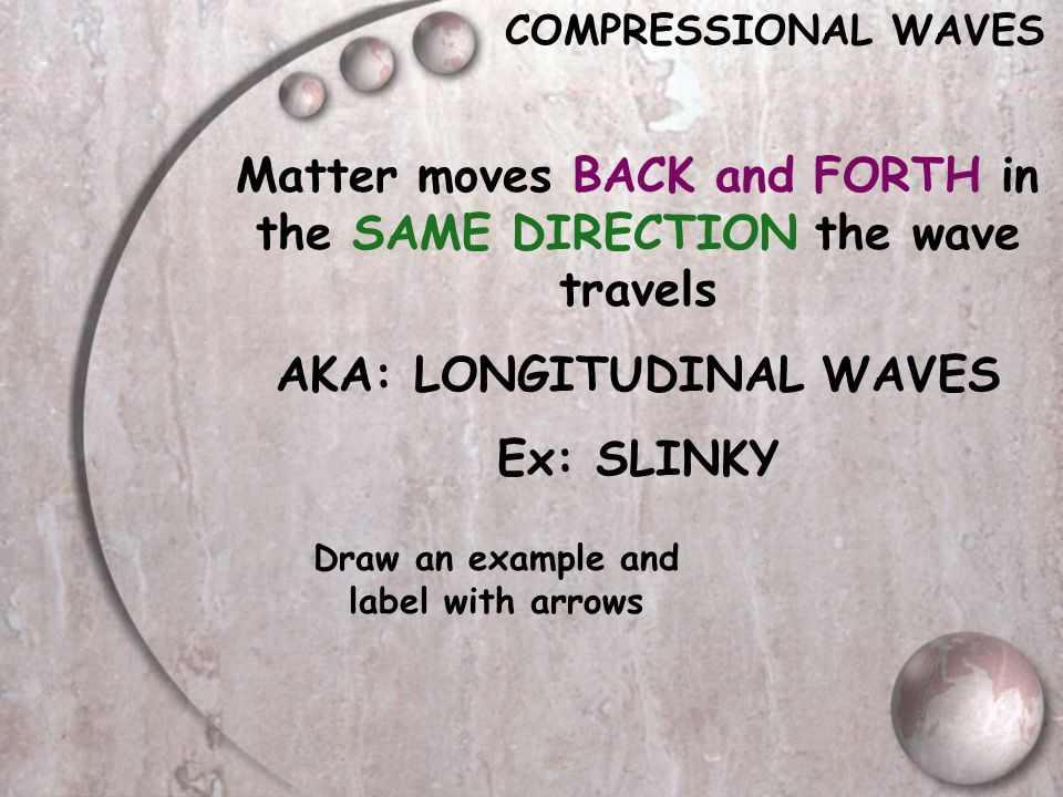 Matter moves BACK and FORTH in the SAME DIRECTION the wave travels