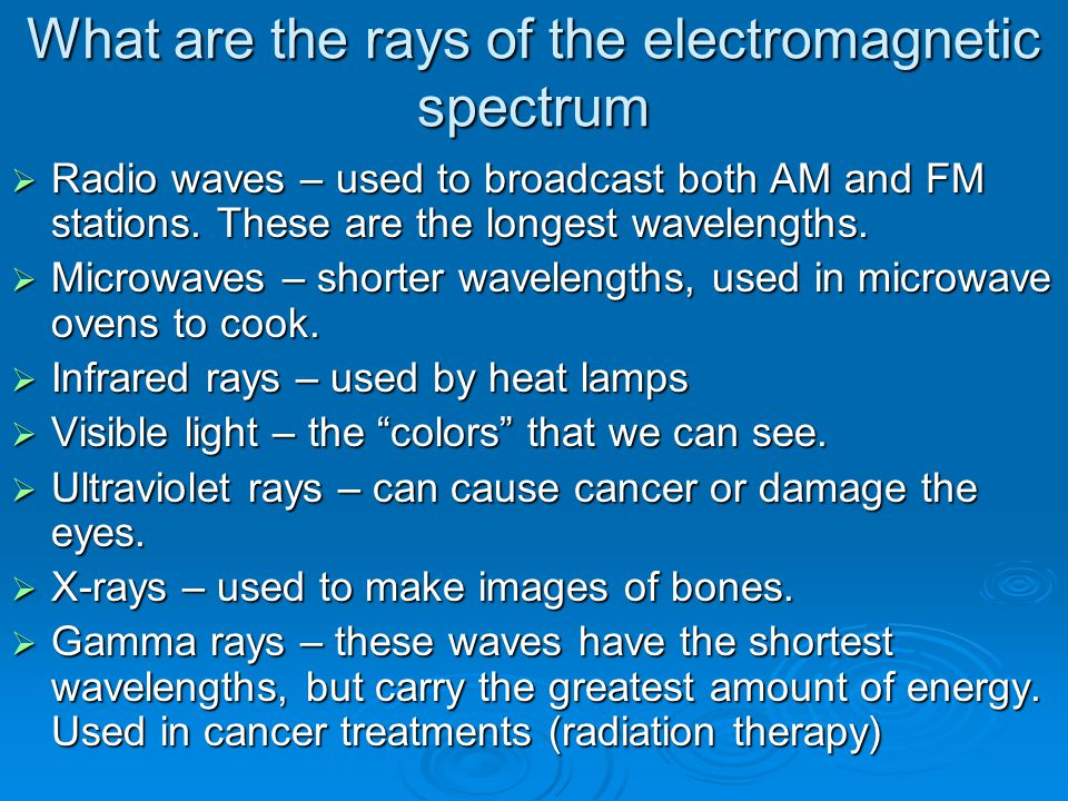What are the rays of the electromagnetic spectrum