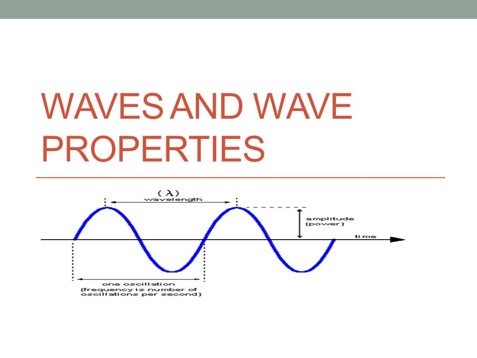 Waves and Wave properties