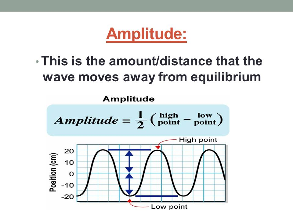 This is the amount/distance that the wave moves away from equilibrium