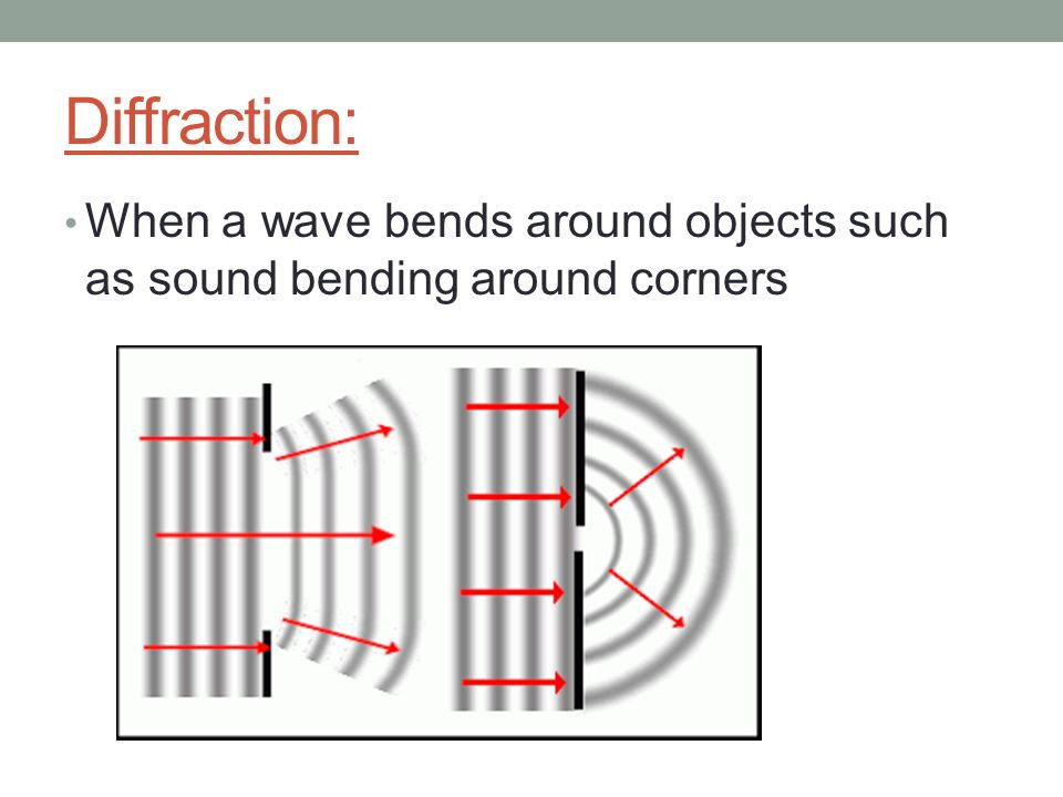 Diffraction: When a wave bends around objects such as sound bending around corners