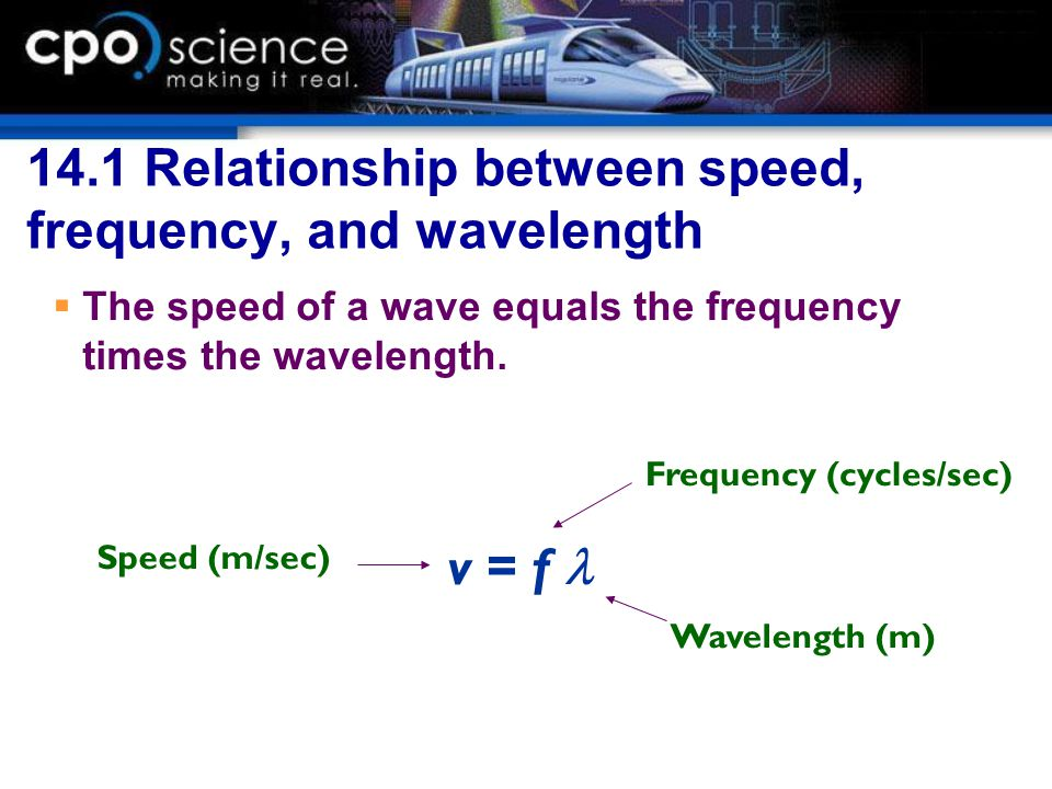 14.1 Relationship between speed, frequency, and wavelength
