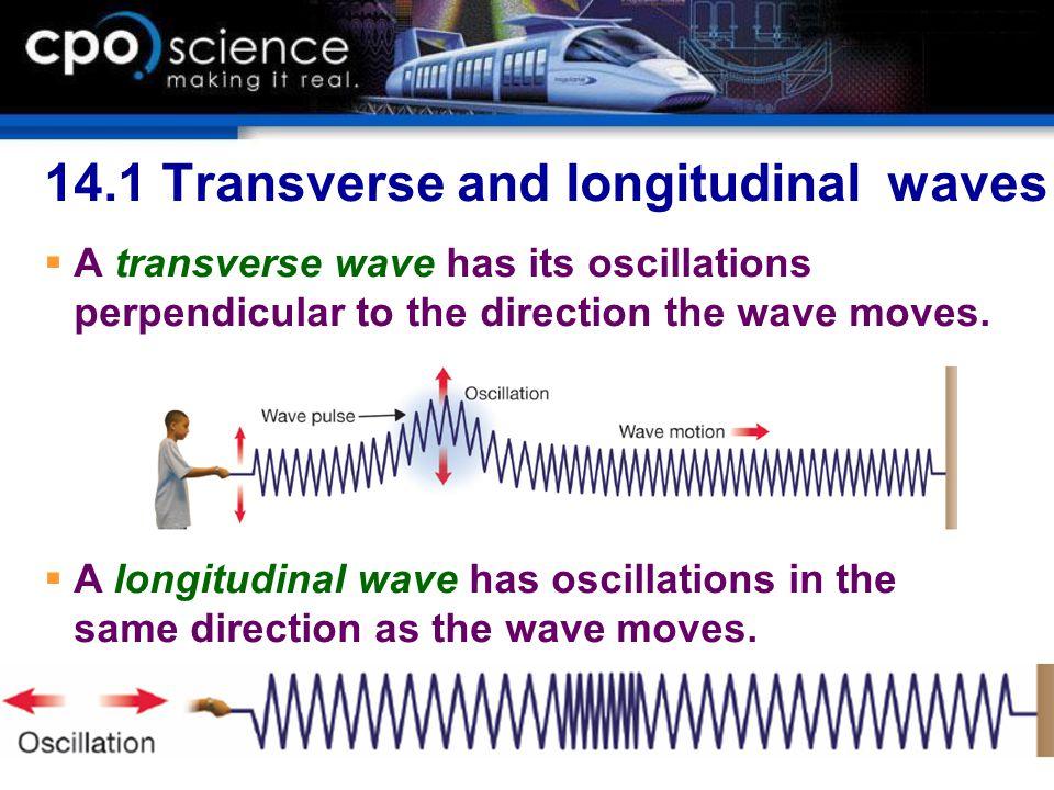 14.1 Transverse and longitudinal waves