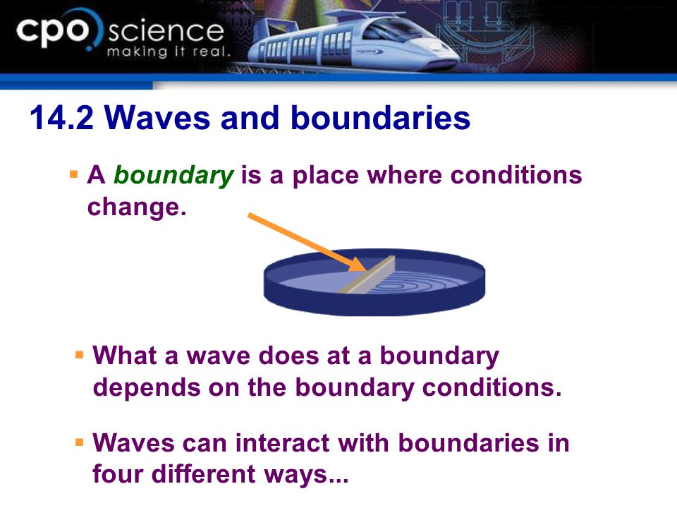 14.2 Waves and boundaries A boundary is a place where conditions change. What a wave does at a boundary depends on the boundary conditions.