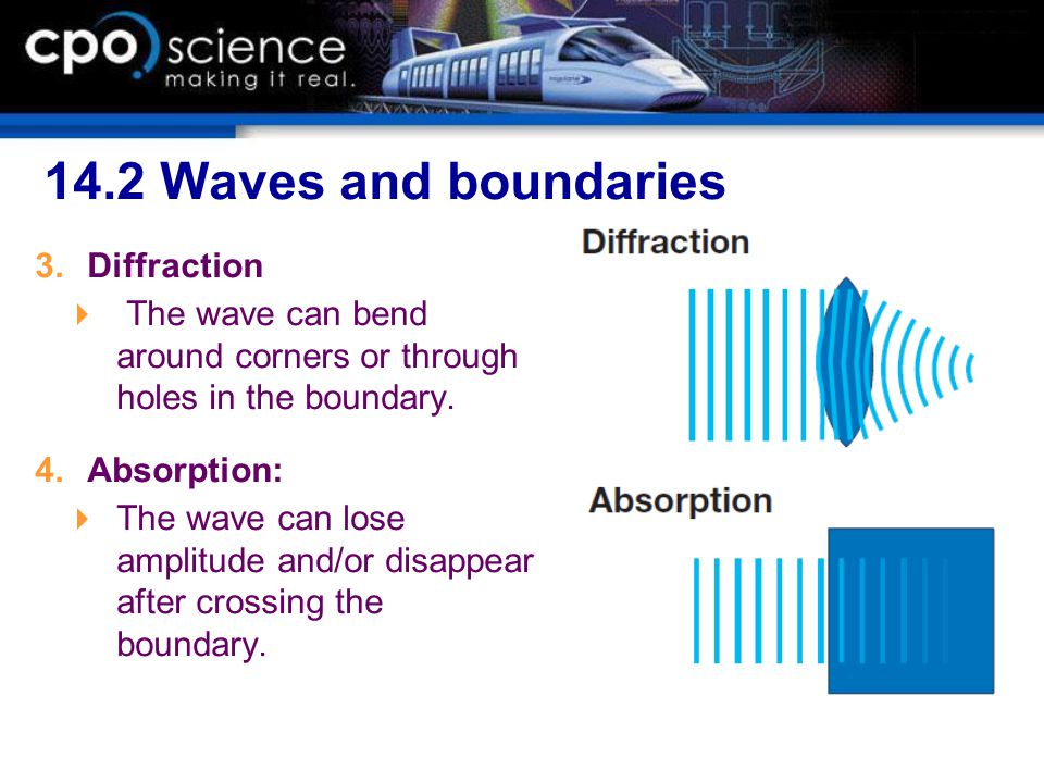 14.2 Waves and boundaries Diffraction
