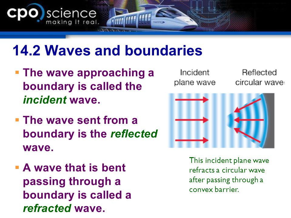 14.2 Waves and boundaries The wave approaching a boundary is called the incident wave. The wave sent from a boundary is the reflected wave.