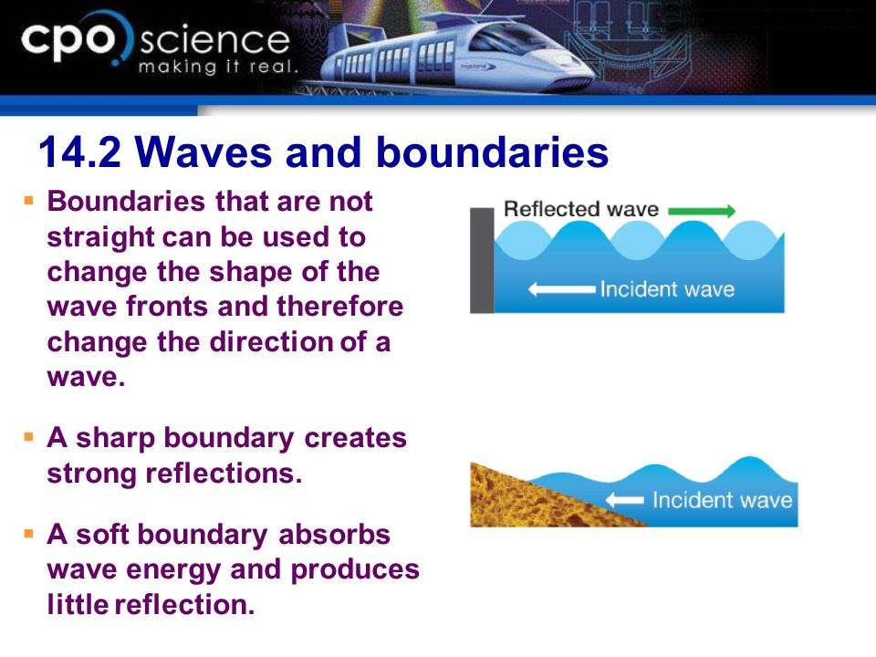 14.2 Waves and boundaries