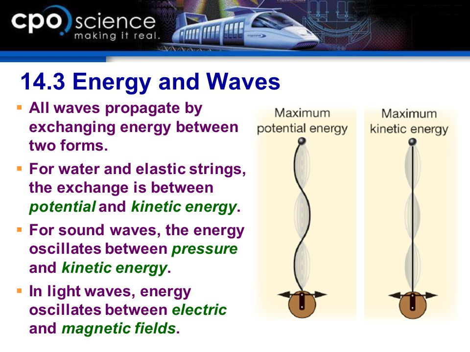 14.3 Energy and Waves All waves propagate by exchanging energy between two forms.
