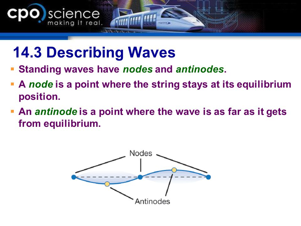 14.3 Describing Waves Standing waves have nodes and antinodes.