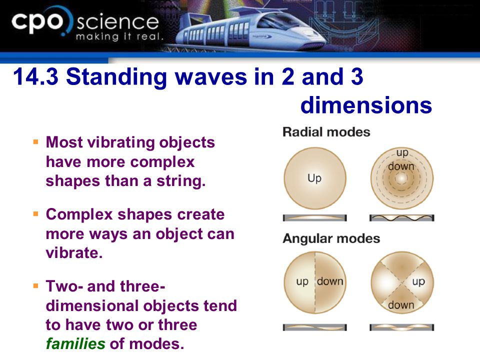 14.3 Standing waves in 2 and 3 dimensions