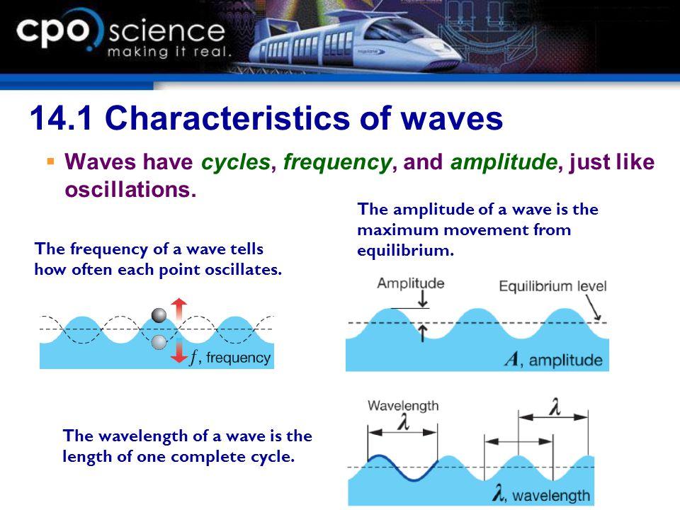14.1 Characteristics of waves