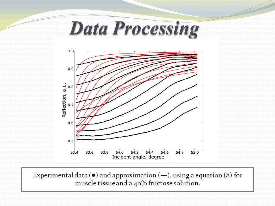 Data Processing Experimental data (●) and approximation (—), using a equation (8) for muscle tissue and a 40% fructose solution.