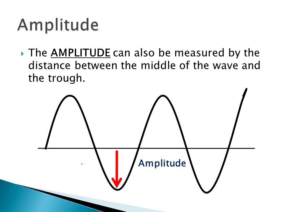 Amplitude The AMPLITUDE can also be measured by the distance between the middle of the wave and the trough.