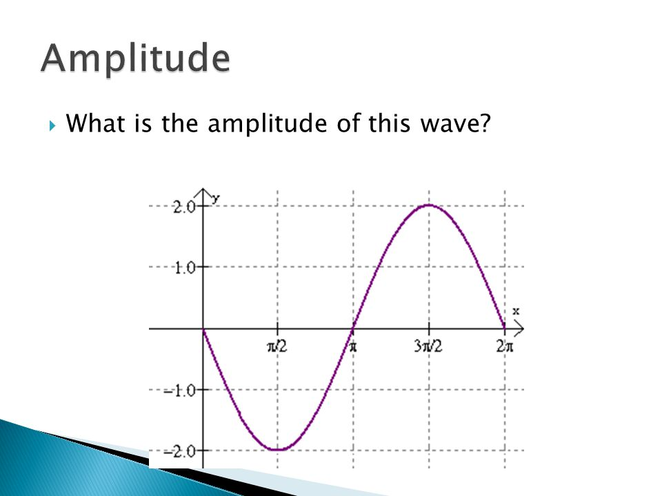 Amplitude What is the amplitude of this wave