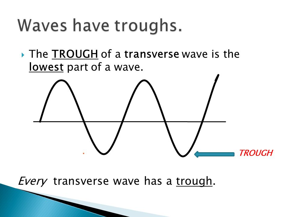 Waves have troughs. Every transverse wave has a trough.