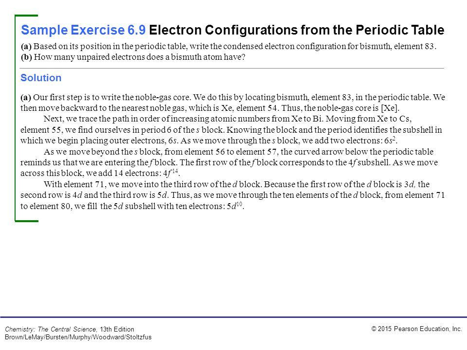 Sample Exercise 6.9 Electron Configurations from the Periodic Table
