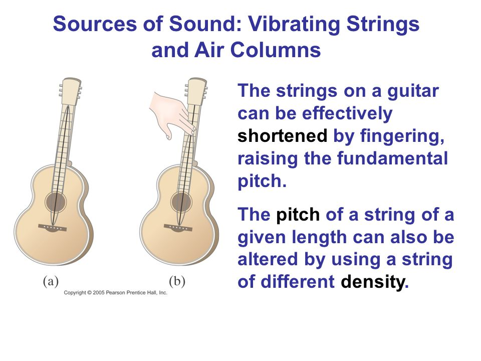 Sources of Sound: Vibrating Strings