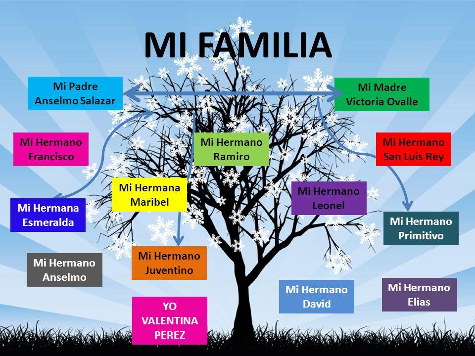MI FAMILIA Mi Padre Anselmo Salazar Mi Madre Victoria Ovalle