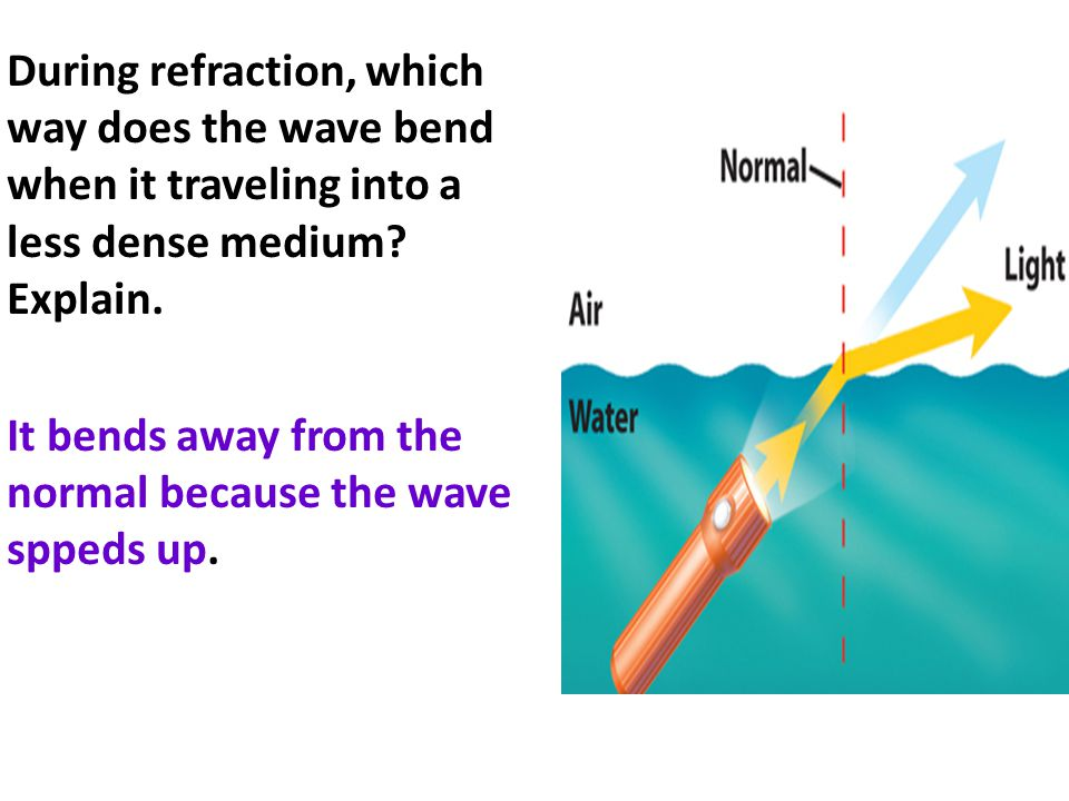 During refraction, which way does the wave bend when it traveling into a less dense medium.