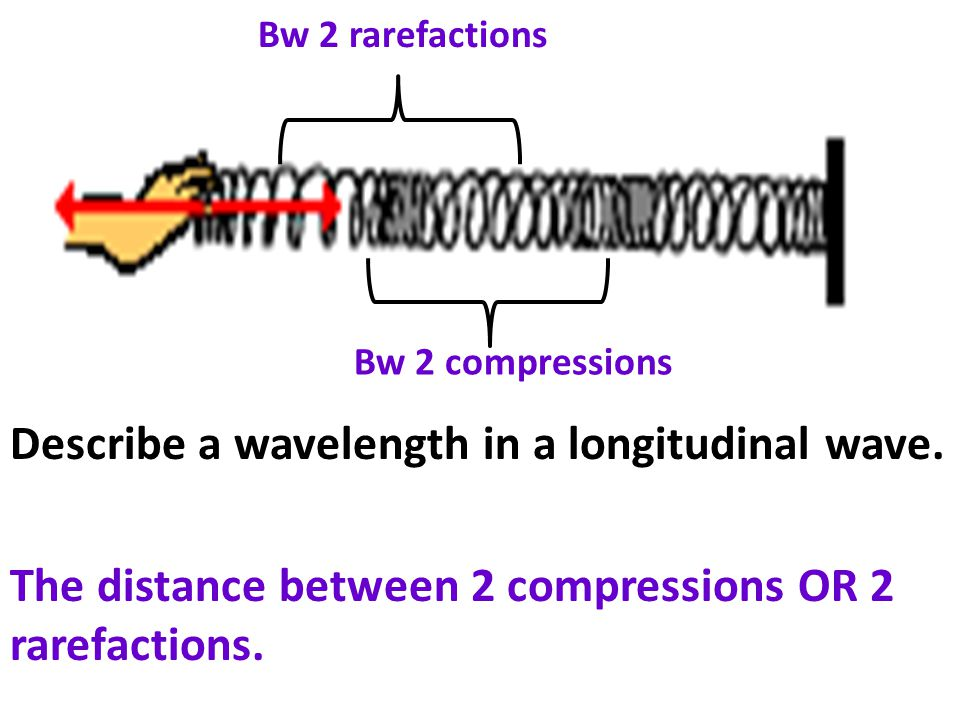 Bw 2 rarefactions Bw 2 compressions. Describe a wavelength in a longitudinal wave.