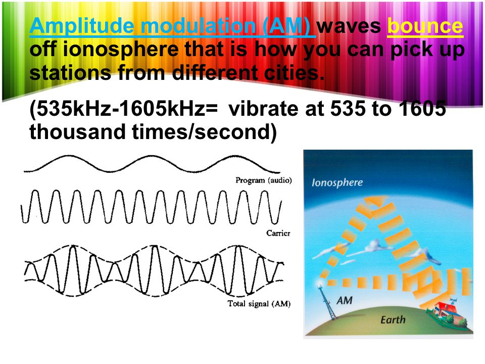 Amplitude modulation (AM) waves bounce off ionosphere that is how you can pick up stations from different cities.