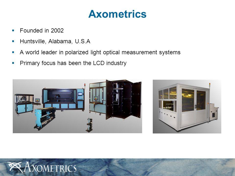 Axometrics Founded in 2002 Huntsville, Alabama, U.S.A