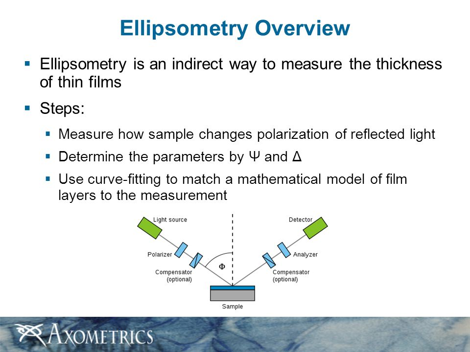 Ellipsometry Overview