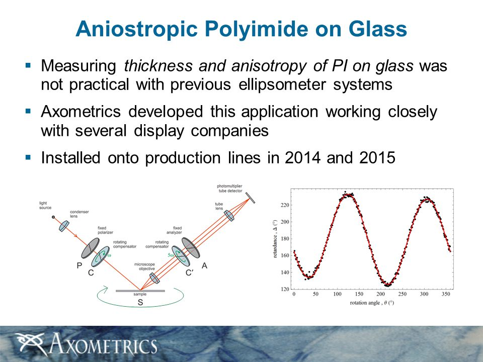 Aniostropic Polyimide on Glass