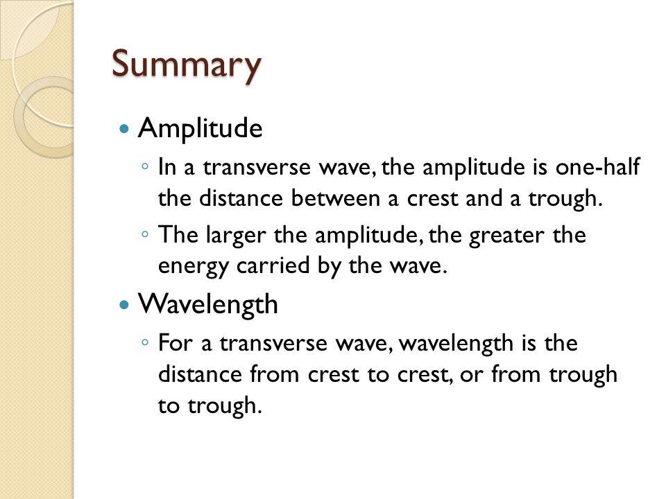 Summary Amplitude Wavelength