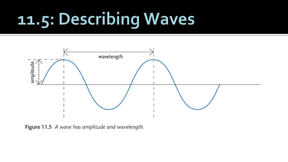 11.5: Describing Waves