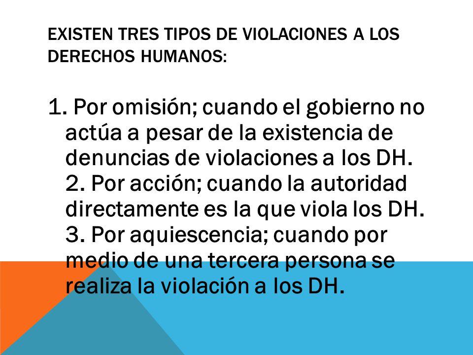 Existen tres tipos de violaciones a los derechos humanos: