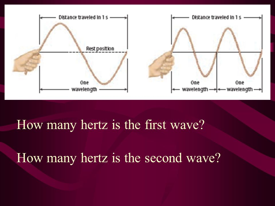 How many hertz is the first wave