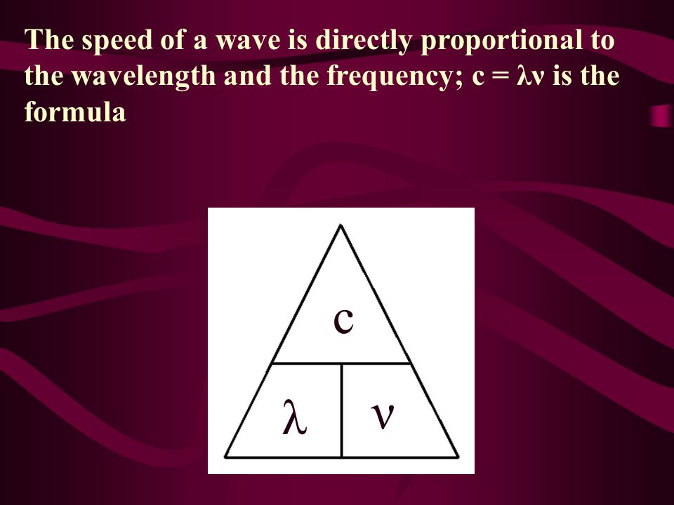 The speed of a wave is directly proportional to the wavelength and the frequency; c = λν is the formula
